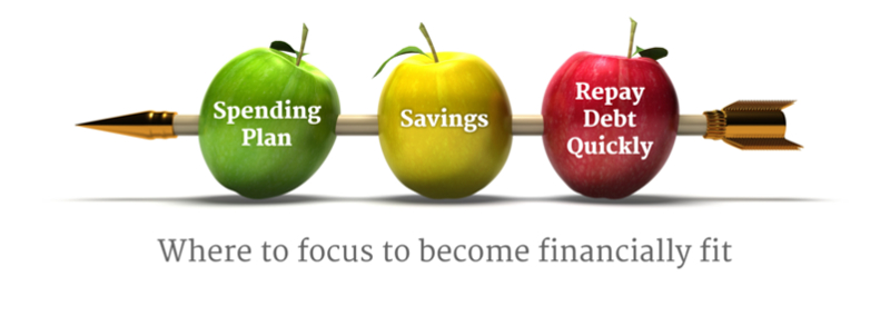 Where to focus to get your finances back on track and get out of debt.