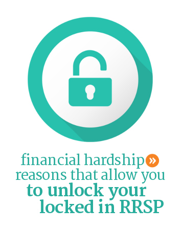 How to unlock locked-in RRSP funds for financial hardship reasons in Canada.